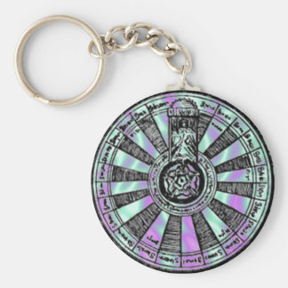 King Arthur's Round Table Keychain