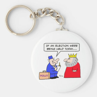 king if election held today polls keychain