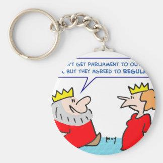 king lady godiva regulate outlaw basic round button keychain
