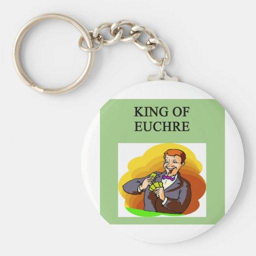king of euchre basic round button keychain