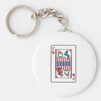 King of F Basic Round Button Keychain