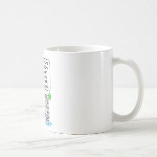 King prefers peasants to serfs. coffee mug
