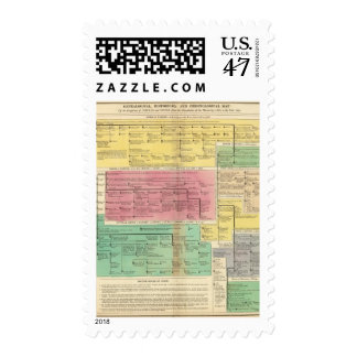 Kingdoms of Naples and Sicily Postage