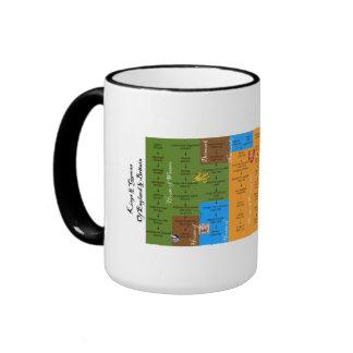 Kings & Queens of England & Britain Ringer Coffee Mug