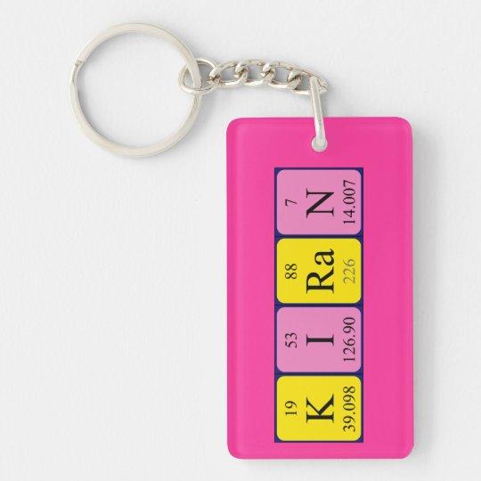 Kiran periodic table name keyring zazzle kiran periodic table name keyring urtaz Gallery