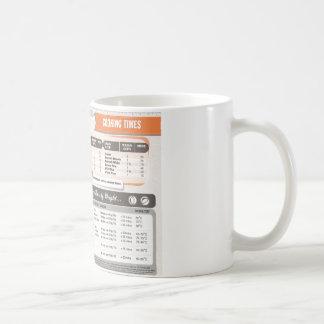 Kitchen Cheat Sheet Cooking Times Mug