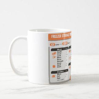 Kitchen Cheat Sheet Freezer Storage Times Mug