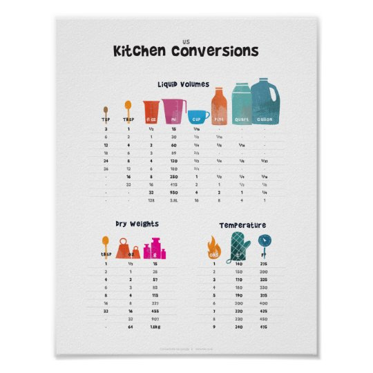Kitchen Conversion Chart Zazzle