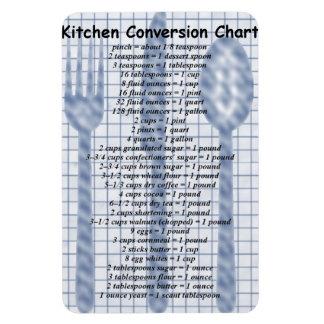 Kitchen Conversion Chart Magnet