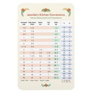 Kitchen Conversion Chart - Volume & Temperature Magnet