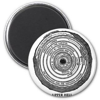 Kitsch Vintage Religion 'Upper Hell' 2 Inch Round Magnet