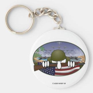 KK WW2 Keychain