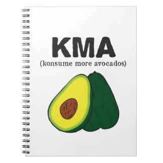 kma. (konsume more avocados) notebook