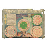 Know Your Future Ipad Case