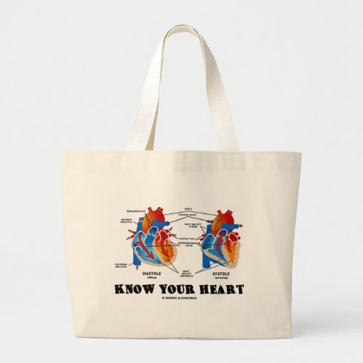 Know Your Heart (Heart Anatomy) Canvas Bags