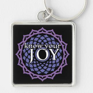 """""""Know Your Joy"""" Crown Chakra Keychain"""
