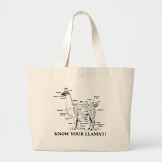 Know Your Llama Anatomy Large Tote Bag