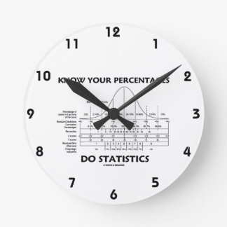 Know Your Percentages Do Statistics (Stats Humor) Round Clock