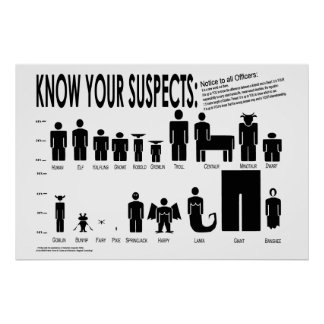 Know Your Suspects Posters
