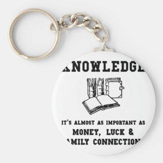 Knowledge Basic Round Button Keychain