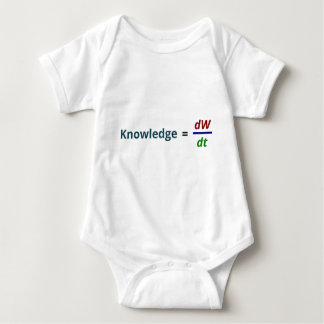 Knowledge is power baby bodysuit