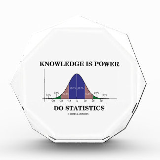 Knowledge Is Power Do Statistics Bell Curve Humor Award