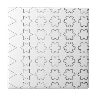 Koch Snowflakes Ceramic Tile