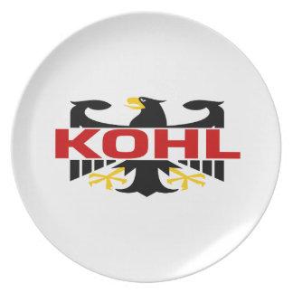 Kohl Surname Dinner Plates