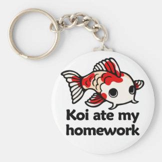 Koi ate my homework keychain