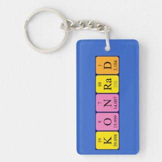 Konrad periodic table name keyring