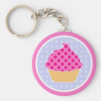 Kooky Kawaii Cupcake Keychain