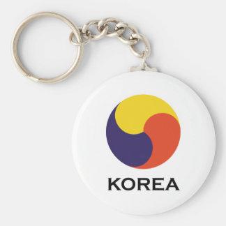 Korea Keychain