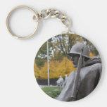 Korean War Memorial veterans Status Basic Round Button Keychain