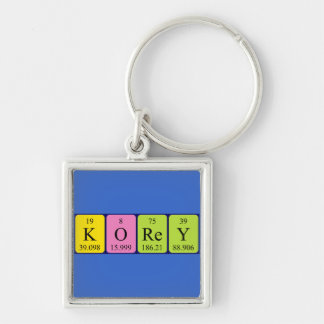 Korey periodic table name keyring keychain