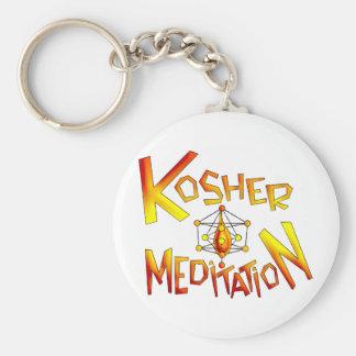 Kosher Meditation Basic Round Button Keychain