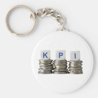 KPI - Key Performance Indicator Basic Round Button Keychain