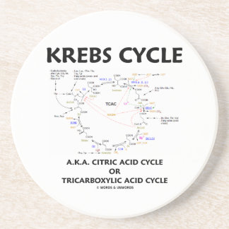 Krebs Cycle A.K.A. Citric Acid Cycle Tricarboxylic Coaster