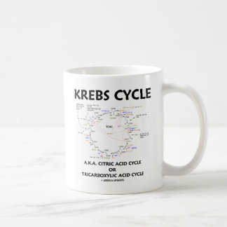 Krebs Cycle A.K.A. Citric Acid Cycle Tricarboxylic Classic White Coffee Mug