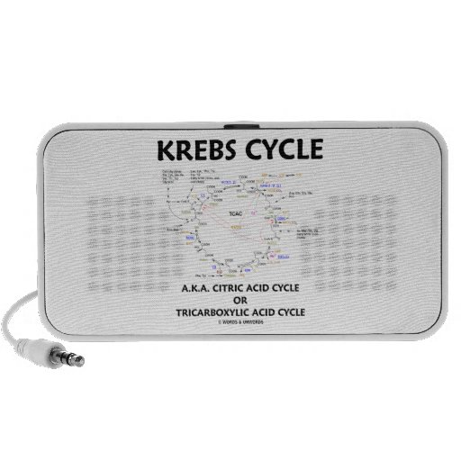 Krebs Cycle A.K.A. Citric Acid Cycle Tricarboxylic Speaker