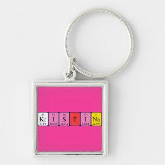 Kristina periodic table name keyring