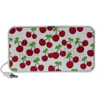 KRW Fun Red Cherries Speaker