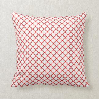 KRW Park Avenue White and Cherry Decor Pillow