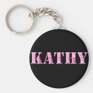 KRW Pink Camo Name Keychain - Kathy