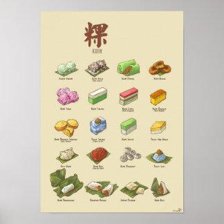 Kueh | 粿 I (A3) Posters
