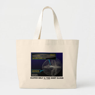 Kuiper Belt and The Oort Cloud (Astronomy) Canvas Bag