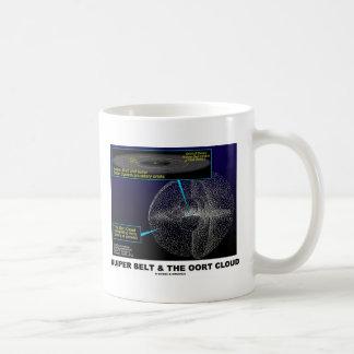 Kuiper Belt and The Oort Cloud (Astronomy) Coffee Mug