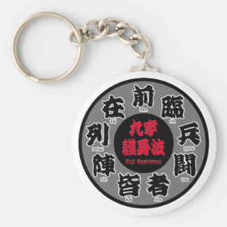 Kuji Goshinhou (九字護身法) 01 Keychains