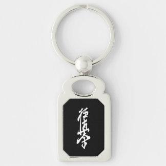Kyokushinkai Karate Keychain