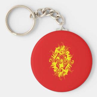 Kyrgyzstan Gnarly Flag Key Chain