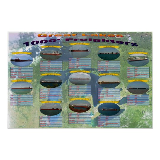 L1000 footer Great Lakes freighters data poster